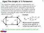 signal flow graphs of s parameters