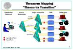 thesaurus mapping thesaurus transition