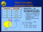 basic concepts association rules