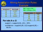 mining association rules example