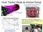inner tracker study by korean group