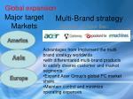 major target markets