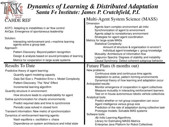dynamics of learning distributed adaptation n.