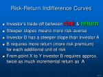 risk return indifference curves
