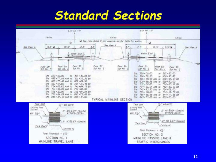Standard Sections