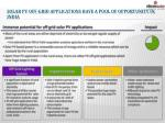 solar pv off grid applications have a pool of opportunity in india