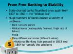 from free banking to stability