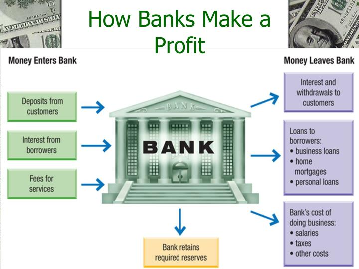 how do banks make money The investment banks have punitive power over us we need them to raise capital you don't go complaining to investment banks because they will crush you, and that is a perfect example we got penalized by merrill lynch we got slapped hard, and it nearly sank that offering, and i can tell you that nearly sank the company.