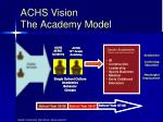 achs vision the academy model