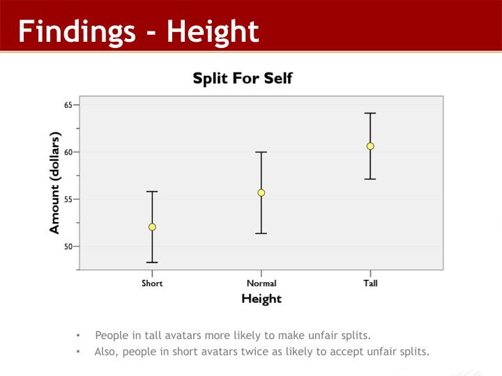 Findings - Height