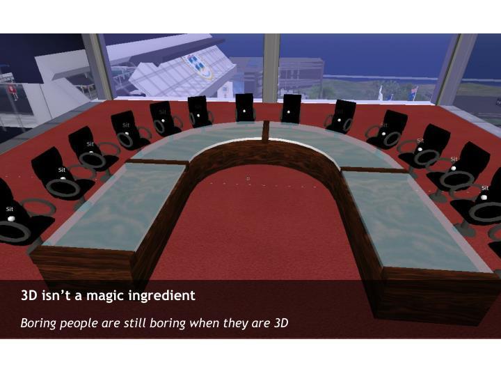 3D isn't a magic ingredient