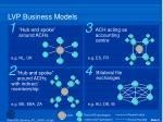 lvp business models