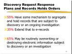 discovery request response plans and records holds orders