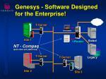 genesys software designed for the enterprise