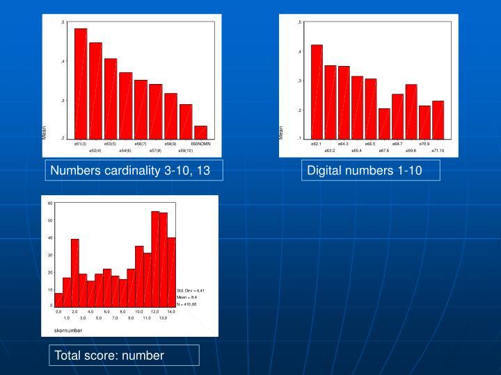 Numbers cardinality 3-10, 13