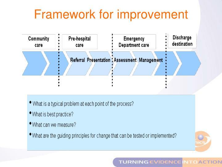 Framework for improvement