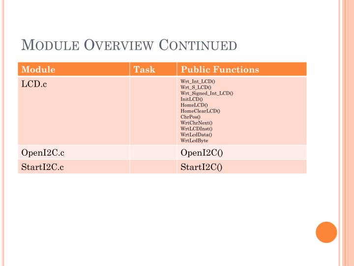 Module Overview Continued