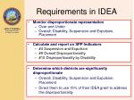 requirements in idea