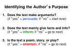 identifying the author s purpose