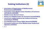 existing institutions 2