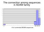 the connection among sequences in adam family