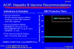 acip hepatitis b vaccine recommendations