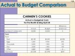 actual to budget comparison