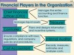 financial players in the organization1