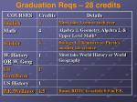 graduation reqs 28 credits