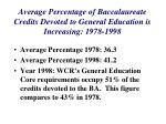 average percentage of baccalaureate credits devoted to general education is increasing 1978 1998