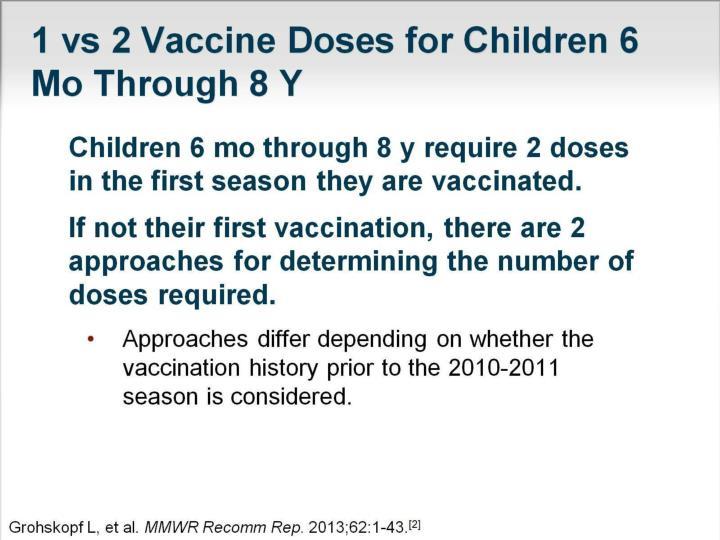 1 vs 2 Vaccine Doses for Children 6 Mo Through 8 Y