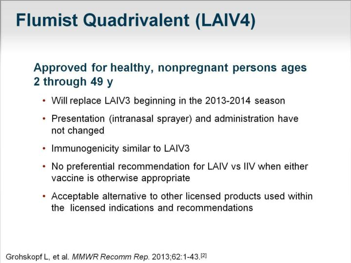 Flumist Quadrivalent (LAIV4)