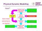 physical dynamic modelling