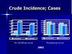 crude incidence cases