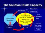 the solution build capacity