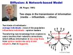 diffusion a network based model