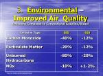 3 environmental improved air quality emissions compared to conventional gasoline diesel