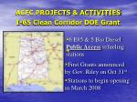 acfc projects activities