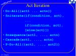 act iteration