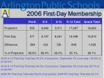 2006 first day membership