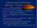 schemas and constructive memory the rumor chain