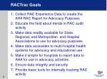 ractrac goals