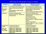 acs data for geographic areas in hawaii1