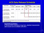 acs data release schedule