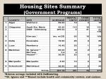 housing sites summary government programs