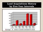 land acquisitions history by five year intervals