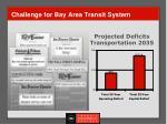 challenge for bay area transit system
