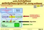 public activitydescr activitydescriptorfor string actname1