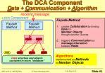 the dca component d ata c ommunication a lgorithm1