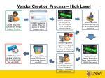 vendor creation process high level
